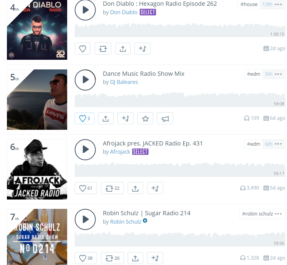 Mallorca DJ Tahar Radio Charts Mix